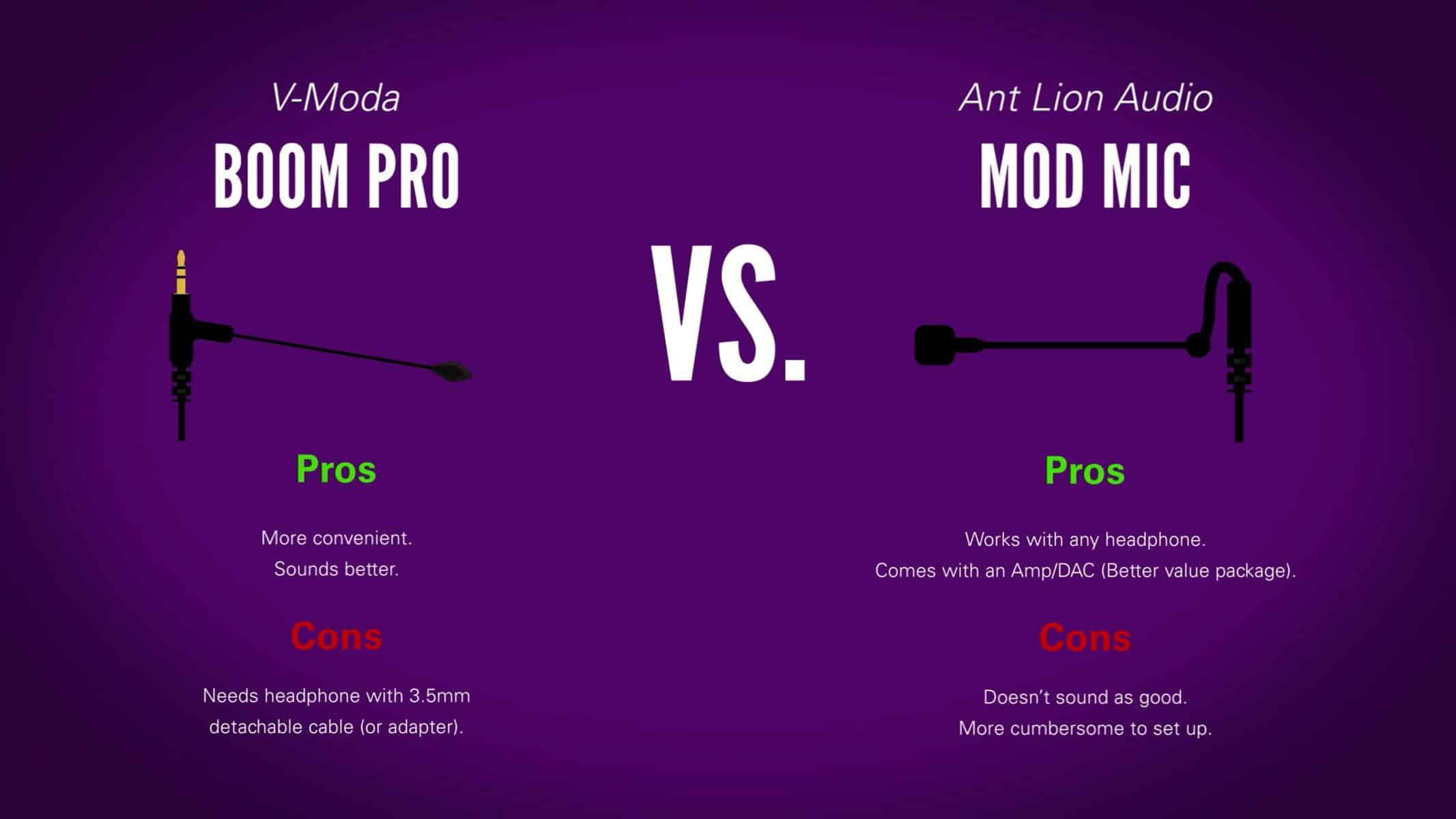 Boom Pro vs. Mod Mic