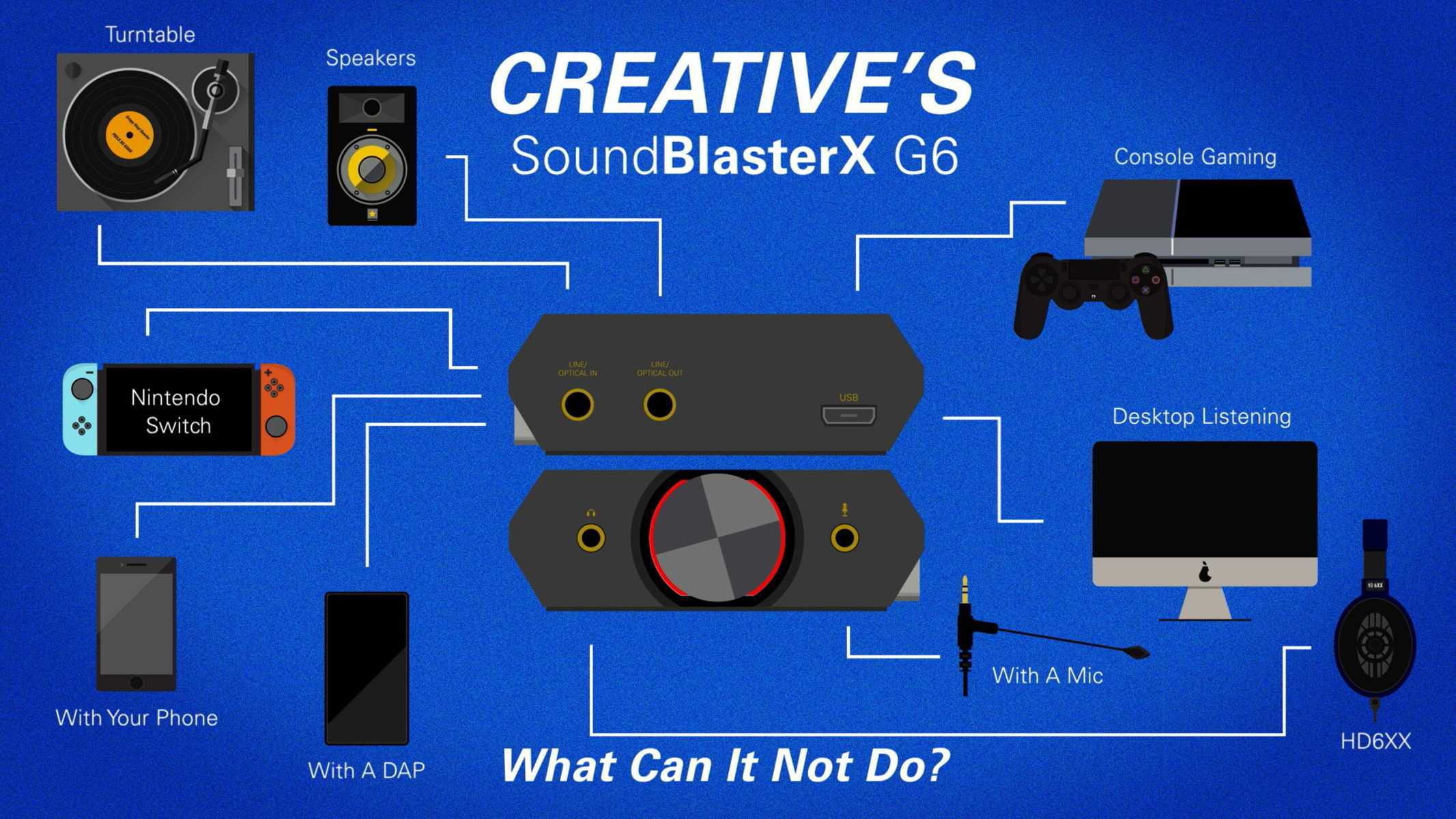 Creative SoundBlasterX G6 vs. G3